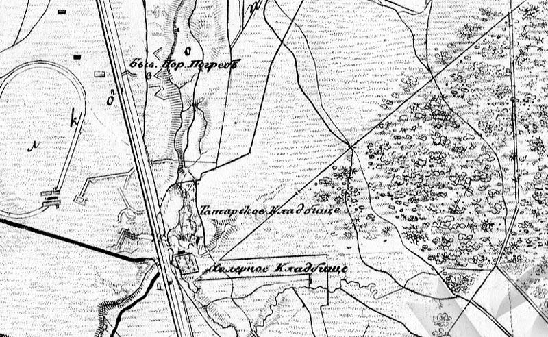 История Ново-Волковского кладбища